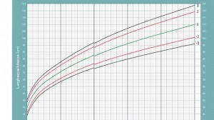 foto_curve_crescita
