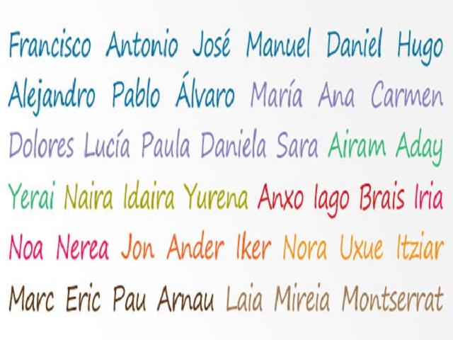Nomi spagnoli femminili  i più belli da scegliere - Passione Mamma d9152f3bdb2
